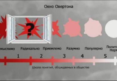 Как закрыть «Окно Овертона»?